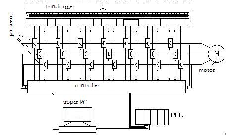 frequency inverter system drawing