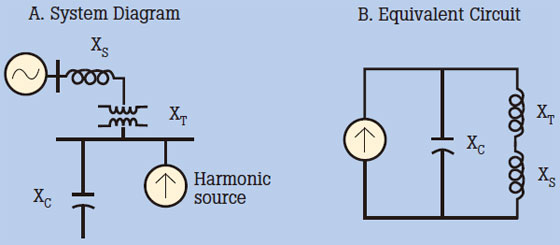 Resonant circuit when XC = (XT + XS)